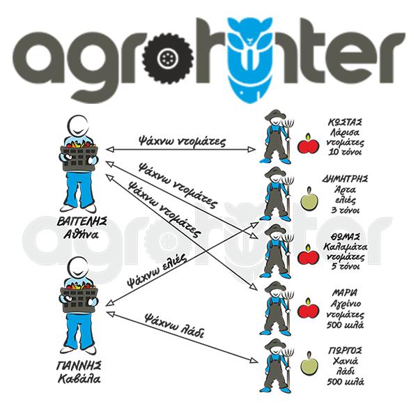 agrohunter 1 agrotika proionta kataskevi istoselidon eshop pliroforiki codewild